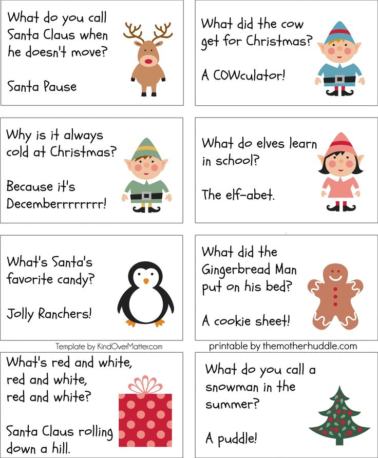 Christmas is just few days from now. In our previous articles, users managed to grab some great Christmas jokes and pictures....