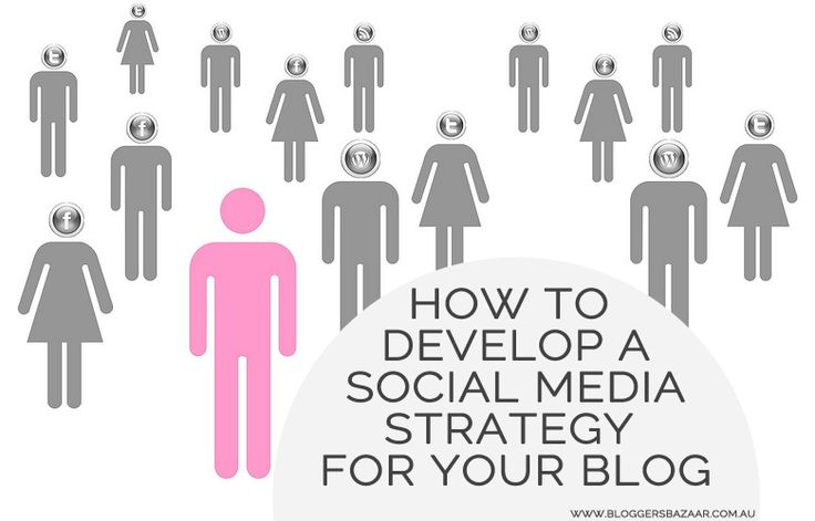 How to develop a social media strategy for your blog