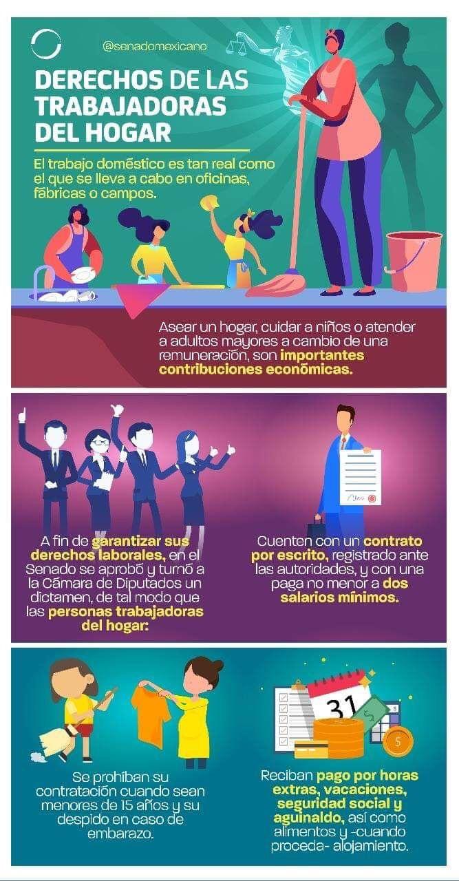 Reforma Laboral Trabajadoras Domésticas Derechos Del Trabajador Trabajadoras Del Hogar Abogados