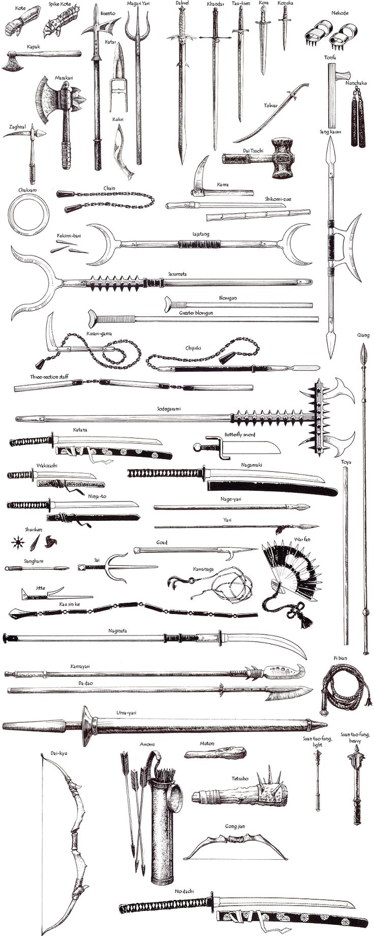 Dungeons and Dragons weapons chart