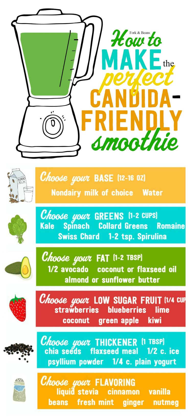 Your guide to creating your own easy, healthy, and low sugar green smoothie, perfect for those on an anti-candida diet.