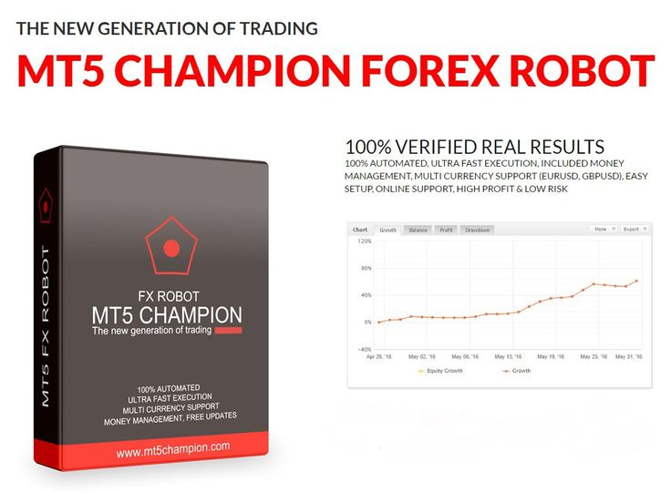Awesome ea forex