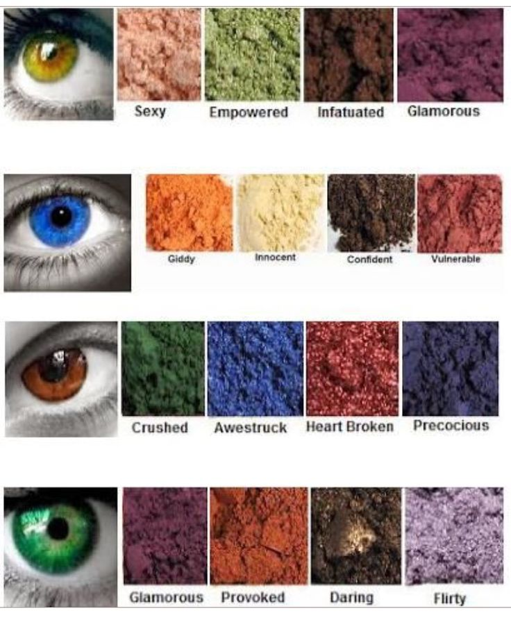 younique pigments that compliment your eye color. Black Bedroom Furniture Sets. Home Design Ideas