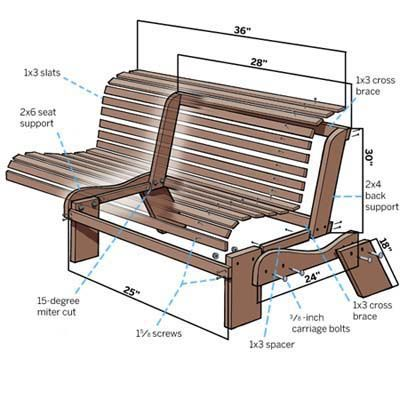 Illustration: Gregory Nemec | thisoldhouse.com | from How to Build a Garden Bench