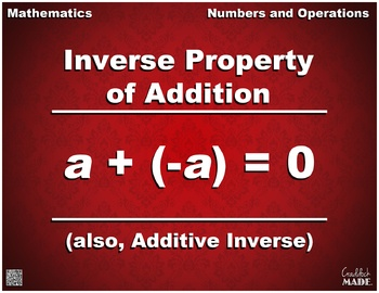 Inverse Property of Addition (Additive Inverse) Math Poster