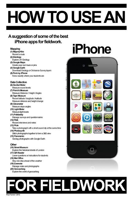 iPhone apps for Fieldwork