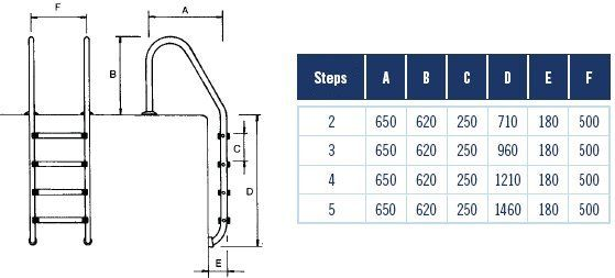 Standard Swimming Pool Ladders With Handrails Diagram