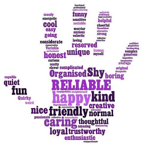 five words to describe you