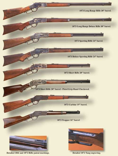 Winchester lever action rifles. Nothing better than a sweet levergun.