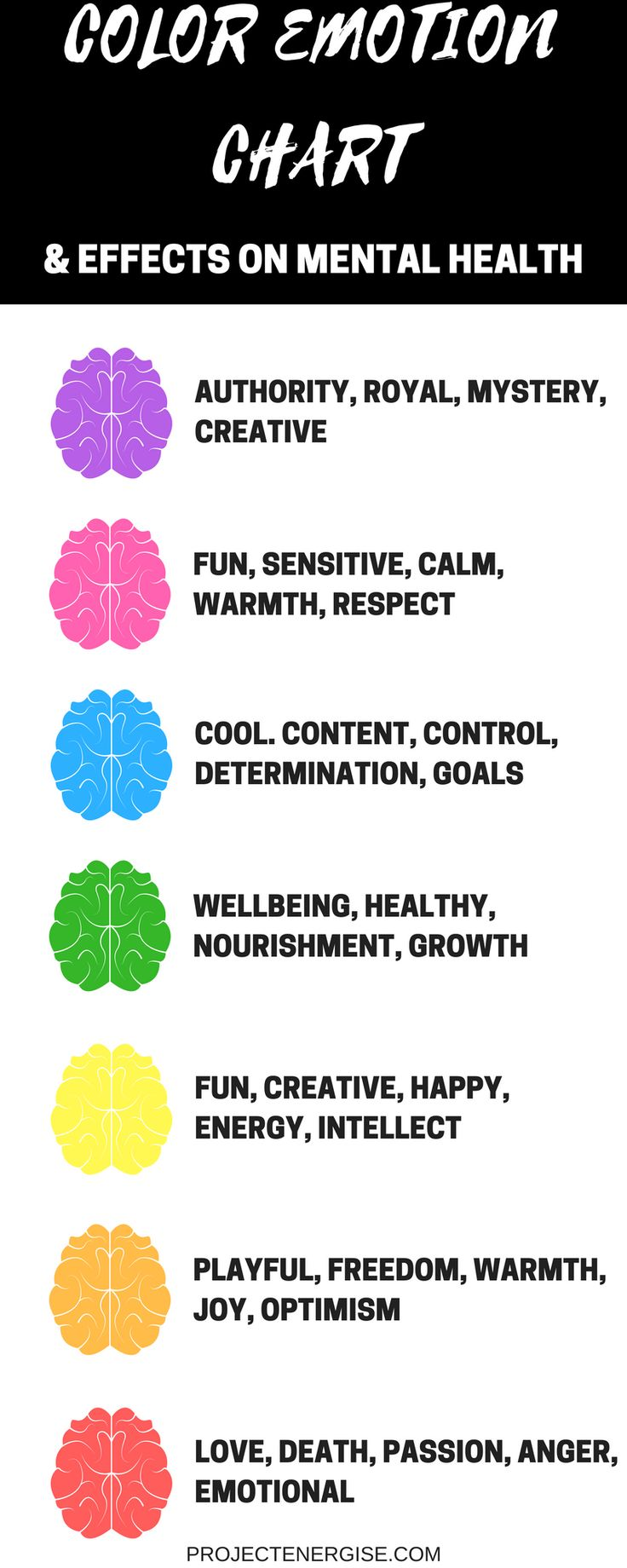how color affects your mood and mental health drastically color my world pinterest mental. Black Bedroom Furniture Sets. Home Design Ideas