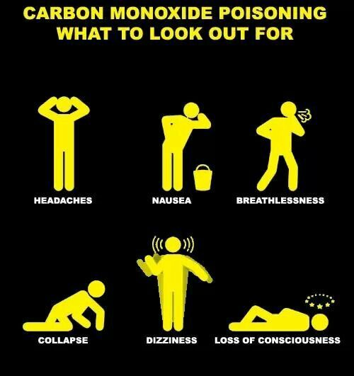 35 Best Images About Carbon Monoxide Awareness On Pinterest Cold Weather Confusion And