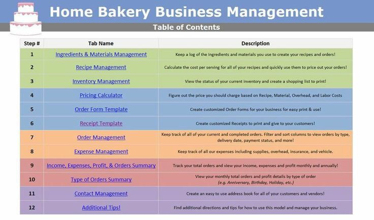 Details about Home Bakery Business Management Excel