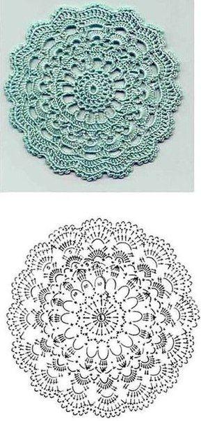 Delicadezas en crochet Gabriela: Mándala