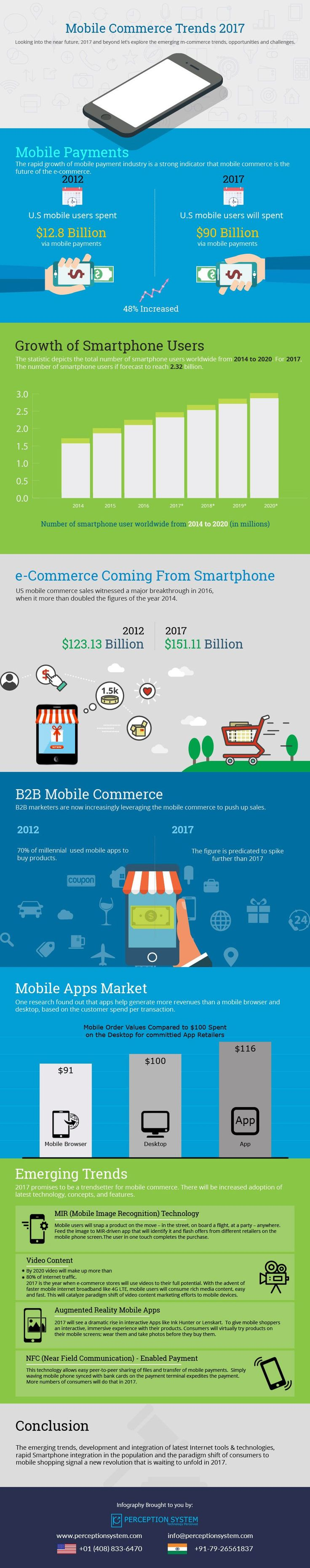 Top Mobile Commerce Trends of 2017 #Infographic #Mcommerce #Trends