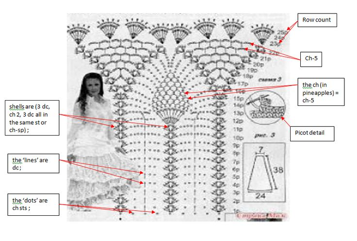 STUNNING DRESS DE-MYSTIFIED                  This is just an explanation of what I've done with the pattern for this dress.  This orig...