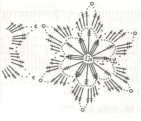 snowflake 672 schema