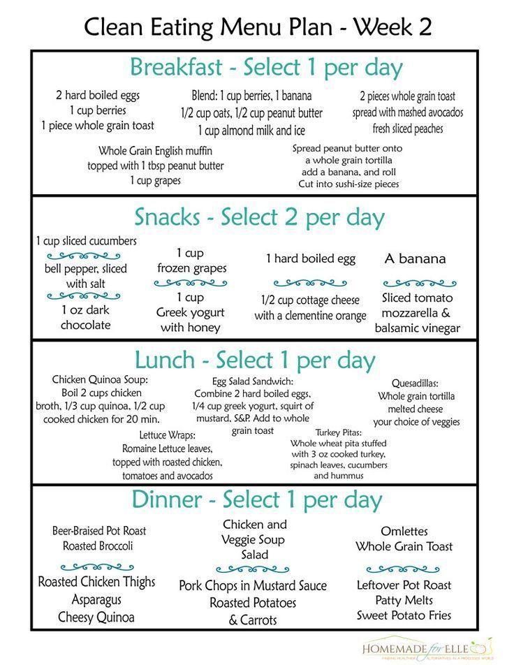Clean Eating Menu Plan Week 2-Recovered #ad #healthydiet