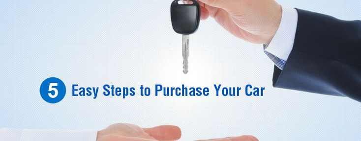 Buy Car Online & Import car in, Wholesale Auto Auctions, Salvage & damaged cars for sale, USA & Canada. https://www.auctionexport.com/en/Home/HowToBuy?section=3
