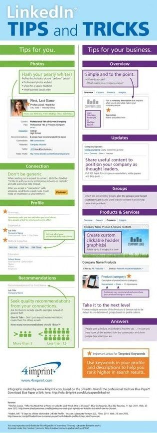 19 best resume images on pinterest
