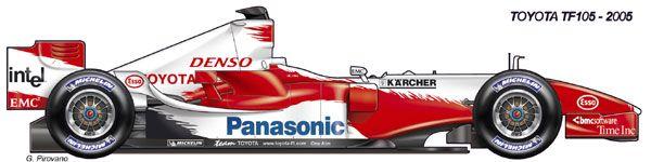 Toyota | #16 🇮🇹 Jarno Trulli, #17 🇩🇪 Ralf Schumacher