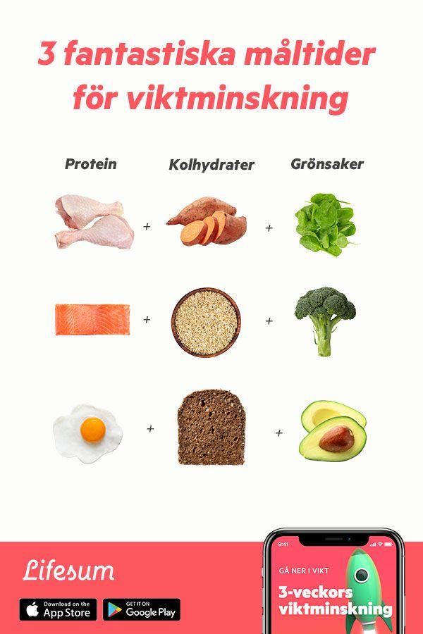 protein per kilo vikt