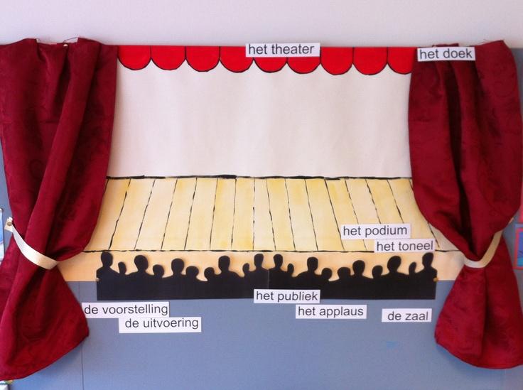 Thema muur kern 8 het theater