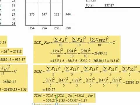Mejores 29 imgenes de bioestadstica en pinterest uam y cuadrados anova 2 way 2 de 3 urtaz Image collections