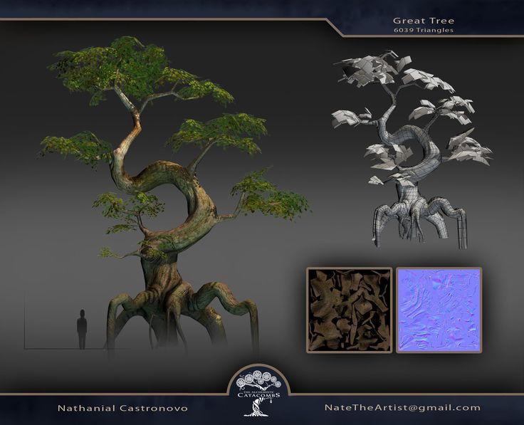 AC: Great Tree by natetheartist