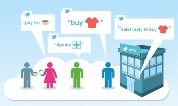 #Nonprofit: 3 #Fundiraising tools using social networks