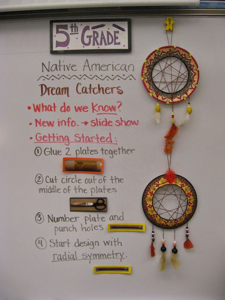 Jamestown Elementary Art Blog: 5th Grade Native American Dream Catchers