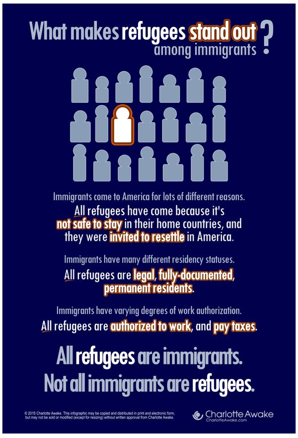 refugee and immigrant children in canada social work essay Essay on syrian refugees is a common example of war consequences upgrade your writing by using facts from our essay on syrian refugees and get an a grade  has to decide on how many.