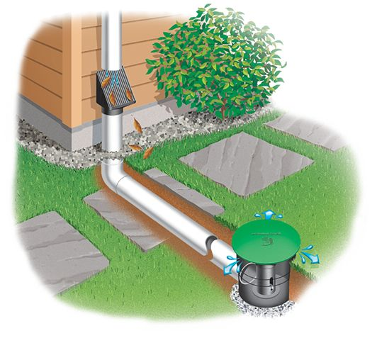 UnderGround Downspout Diverter Extension Kit