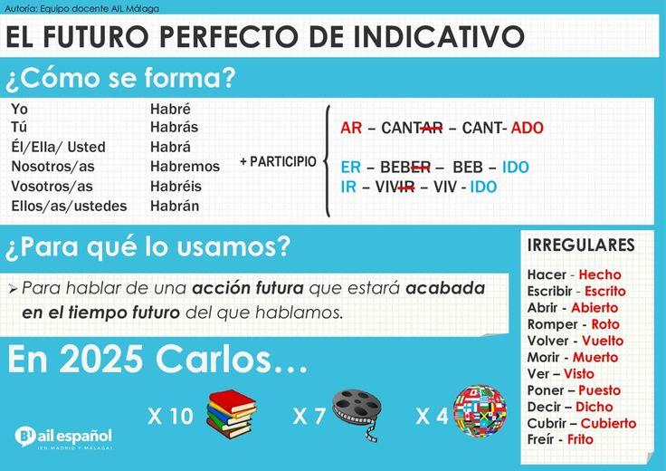 Descargar Peliculas Gratis Hd Espanol Latino 2021 Descargar Pelicula Gratis Peliculas Gratis Descargar Peliculas