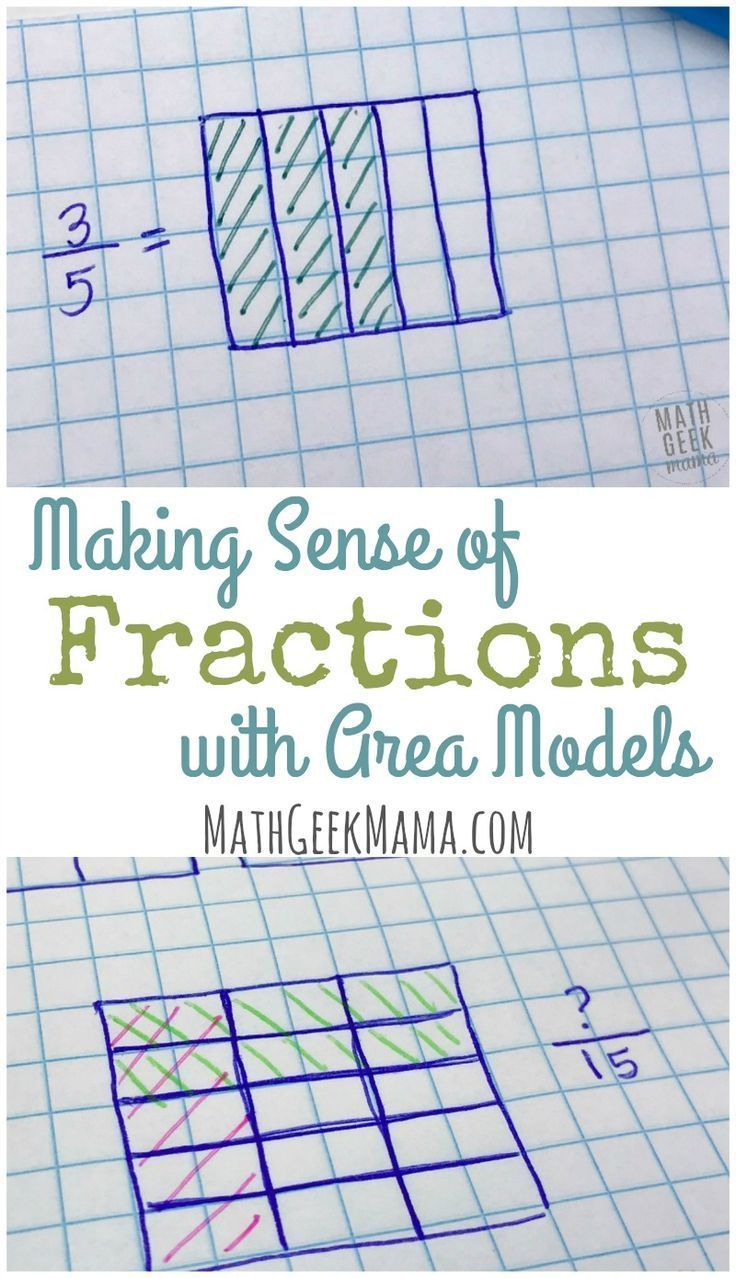 Deepening Fraction Sense With Fractions Area Models Fractions Teaching Fractions Homeschool Math