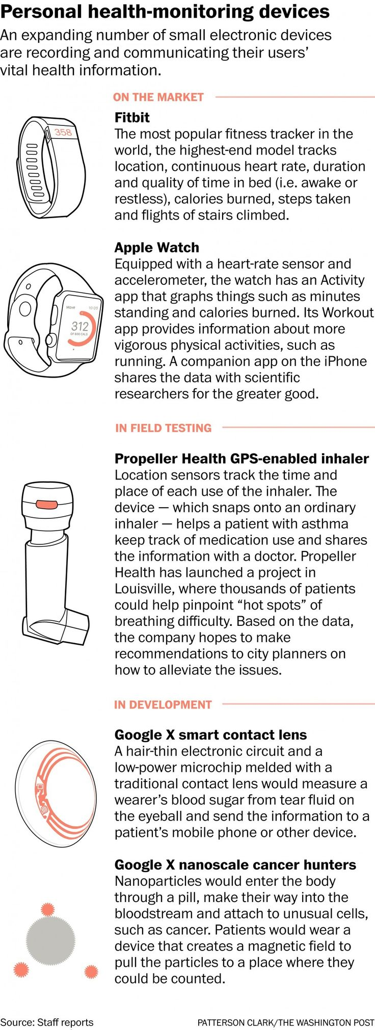 Wearable gadgets portend vast health, research and privacy consequences   The Washington Post