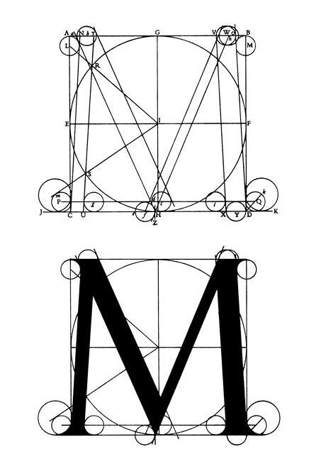 From: Goines, David Lance. / A Constructed Roman Alphabet: A Geometric Analysis of the Greek and Roman Capitals and of the Arabic Numerals. / Boston; / David Godine, 1982