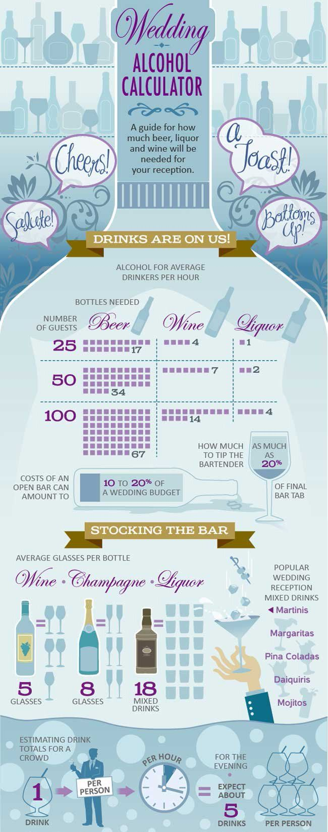 #BigDay #weddings #booze #weddingreception    Cheers – Wedding Alcohol Calculator with Signature Drink Recipes Check more at http://bigday.io/2015/09/18/cheers-wedding-alcohol-calculator-with-signature-drink-recipes/