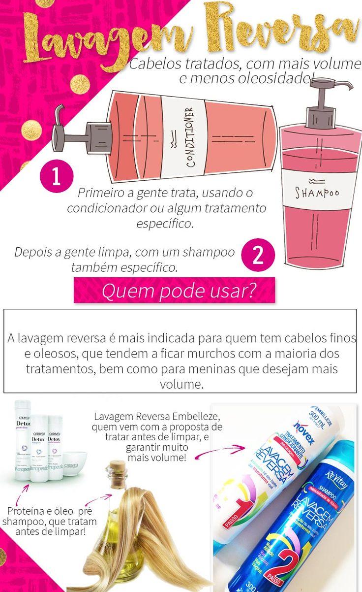 Lavagem Reversa: o tratamento que promete limpar sem agredir, combater a oleosidade e dar mais volume aos cabelos finos e oleosos!