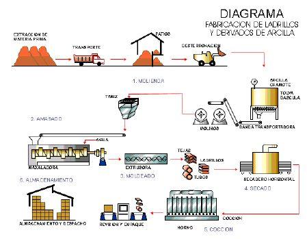 Análisis de factores de riesgo en trabajadores de ladrilleras de Ubaté
