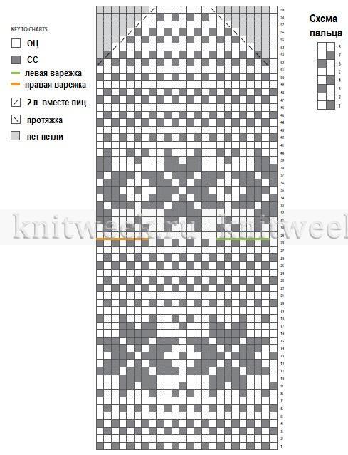 Жаккардовые варежки со снежинками - Схема 1