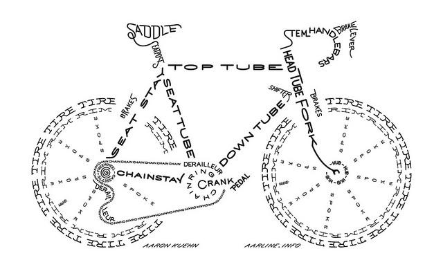 Bike parts!