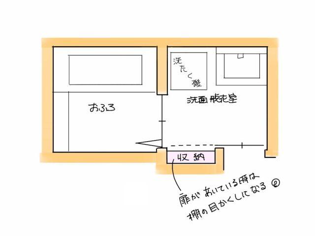 ドアの位置と部屋の広さがカギ 洗面脱衣室の リネン収納のカタチ 脱衣室 洗面 脱衣室 収納