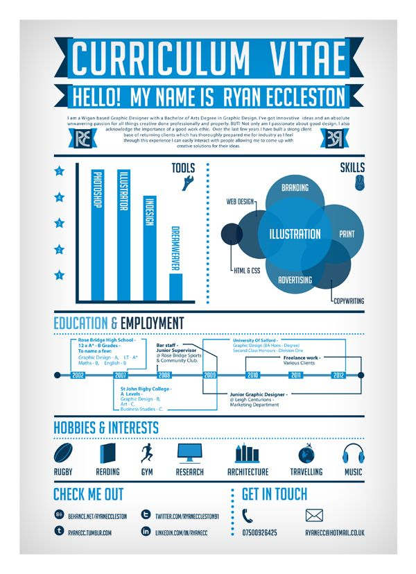 33 best Infographic Resumes images on Pinterest Career advice - resume website design