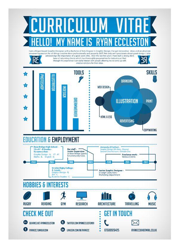 Currículos Infográficos para Designers, parte 4.