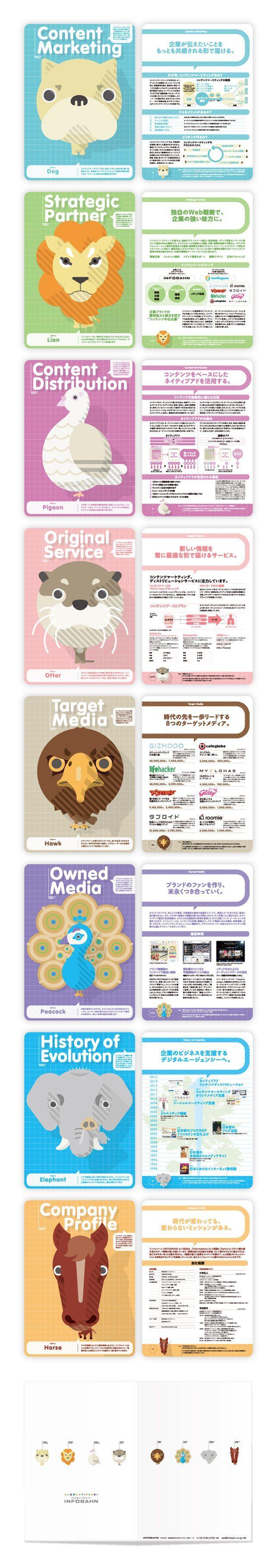 会社案内 Corporate Brochure フラットデザインの動物を作ってみました。 Animal, flat design: