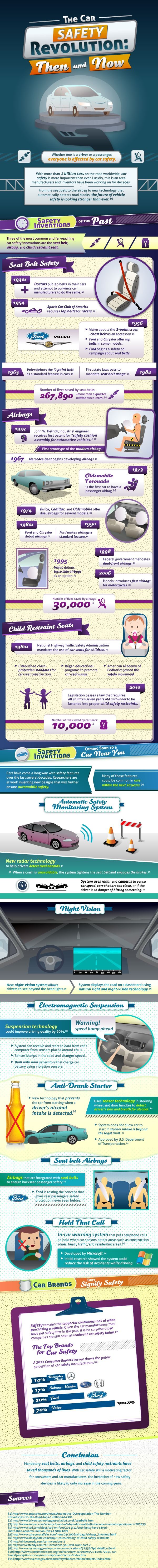 Whether one is a driver or a passenger, everyone is affected by a car safety.