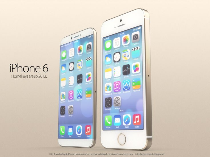Poll: what screen size should the iPhone 6 be?