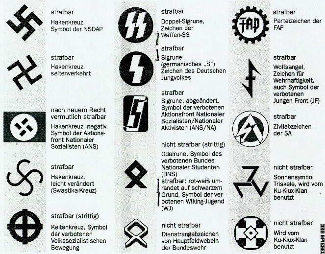 Help in writing german symbols