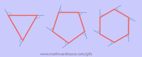 Exterior angles of polygon animated demonstration for Exterior matematicas