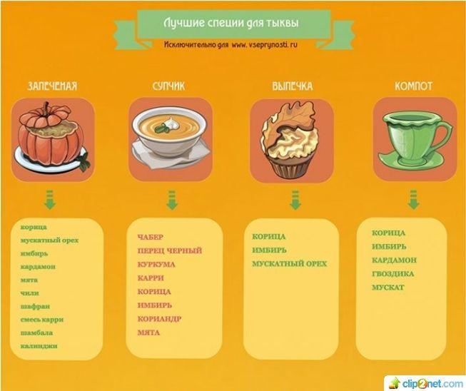 Какие специи сочетаются с тыквой? Лучшие пряности для тыквы?